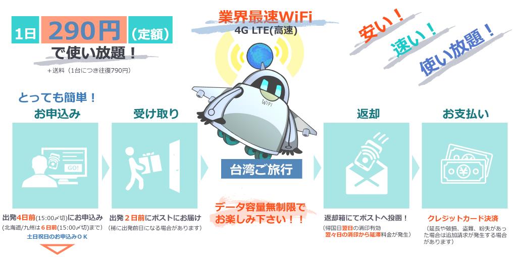 1日290円(定額)! 早い! 安い! 使い放題!