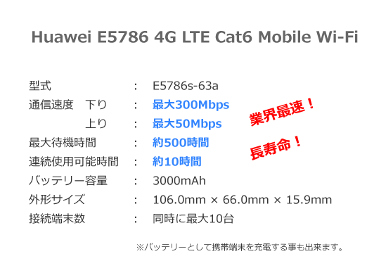 Huawei E5786 4G LTE Cat6 Mobile WiFi